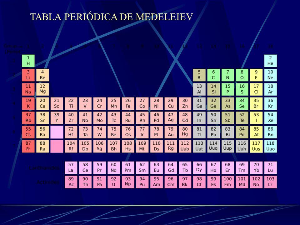 TABLA PERIÓDICA DE MEDELEIEV