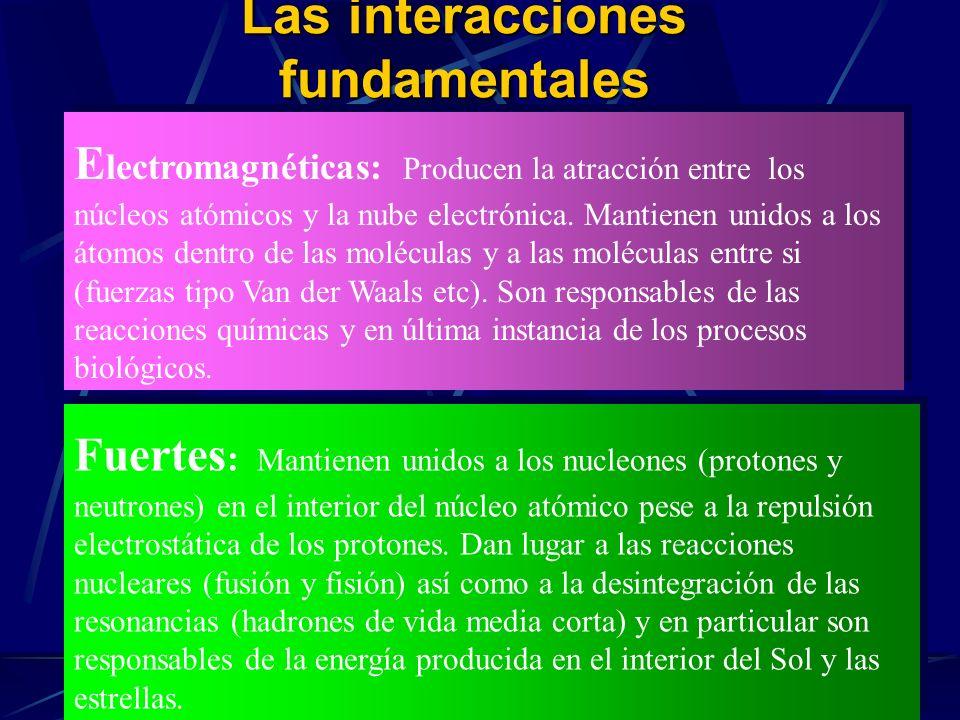 Las interacciones fundamentales