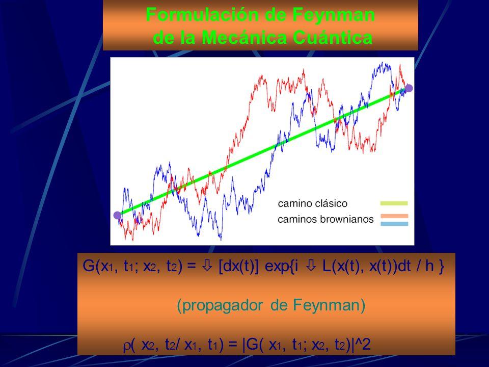 Formulación de Feynman de la Mecánica Cuántica
