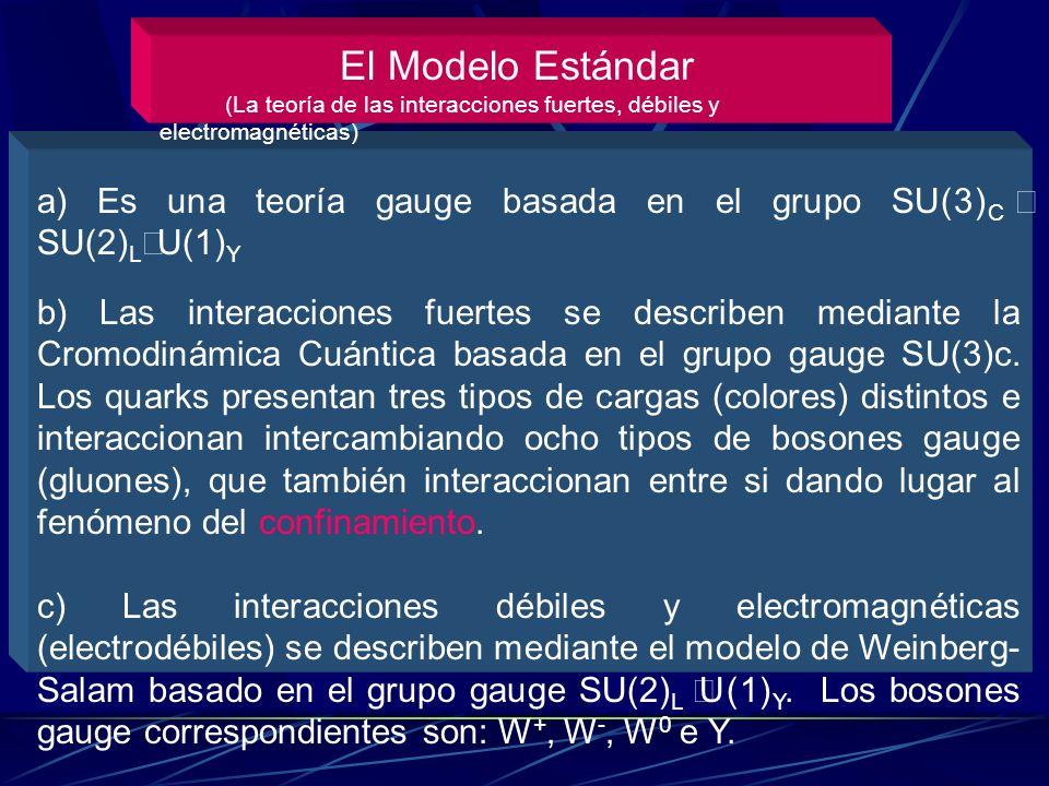 El Modelo Estándar (La teoría de las interacciones fuertes, débiles y electromagnéticas)