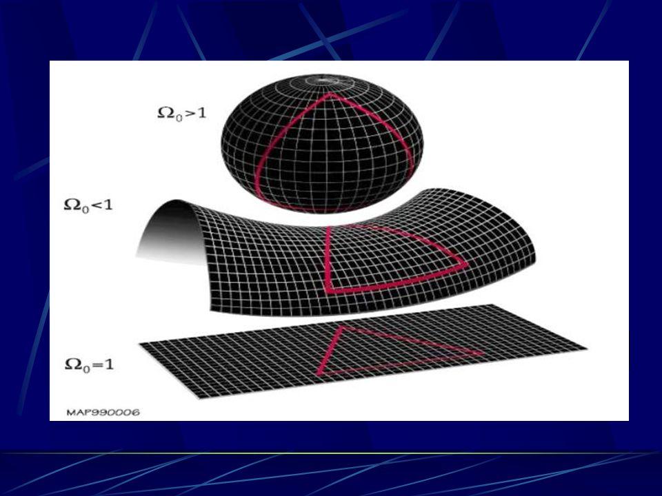 Ecuaciones de campo de Einstein