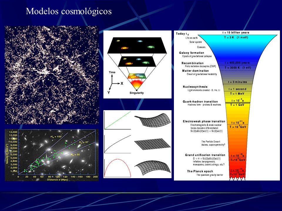Modelos cosmológicos