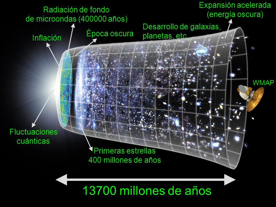 13700 millones de años Expansión acelerada (energía oscura)
