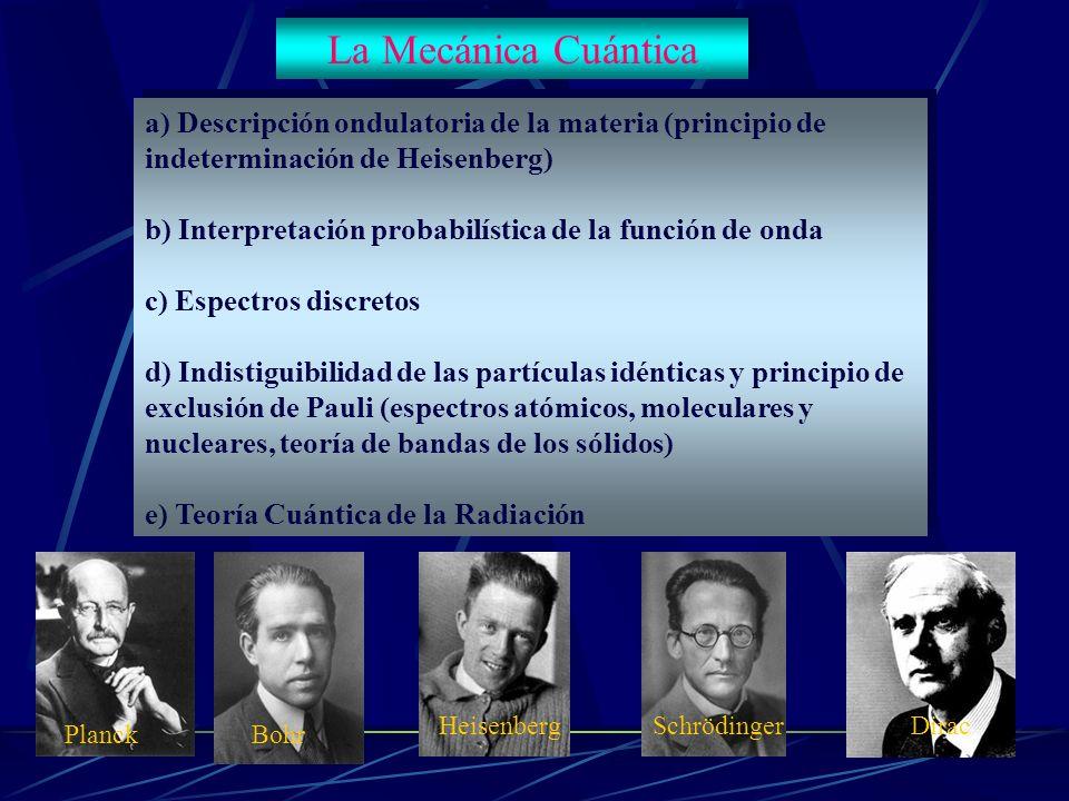 La Mecánica Cuántica a) Descripción ondulatoria de la materia (principio de. indeterminación de Heisenberg)