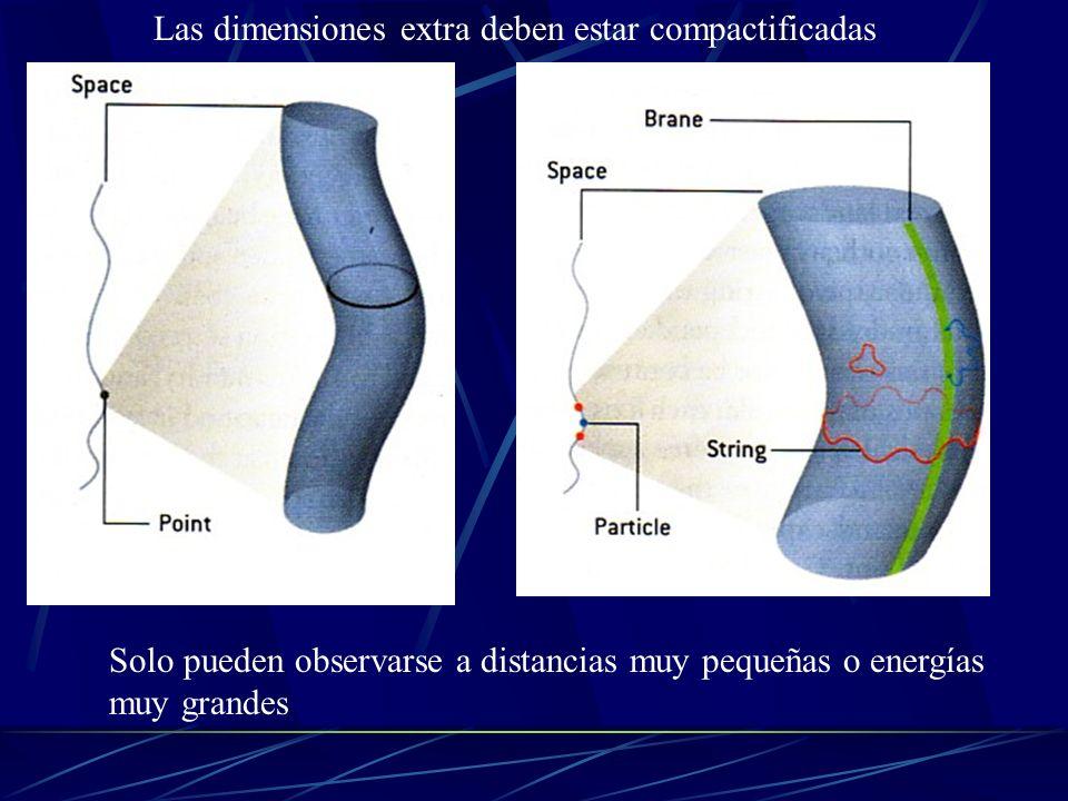 Las dimensiones extra deben estar compactificadas