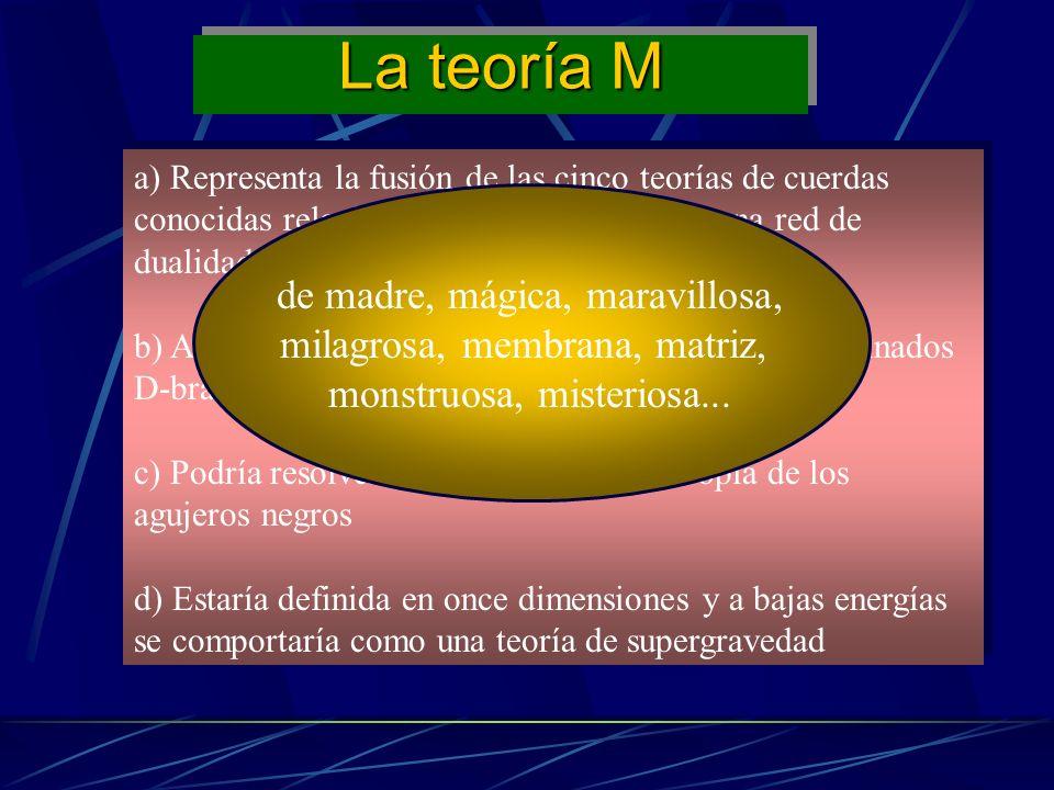 La teoría M de madre, mágica, maravillosa,