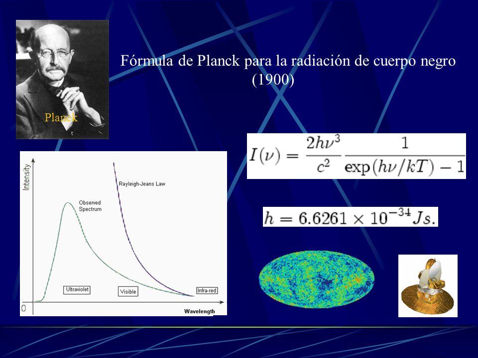 Fórmula de Planck para la radiación de cuerpo negro (1900)
