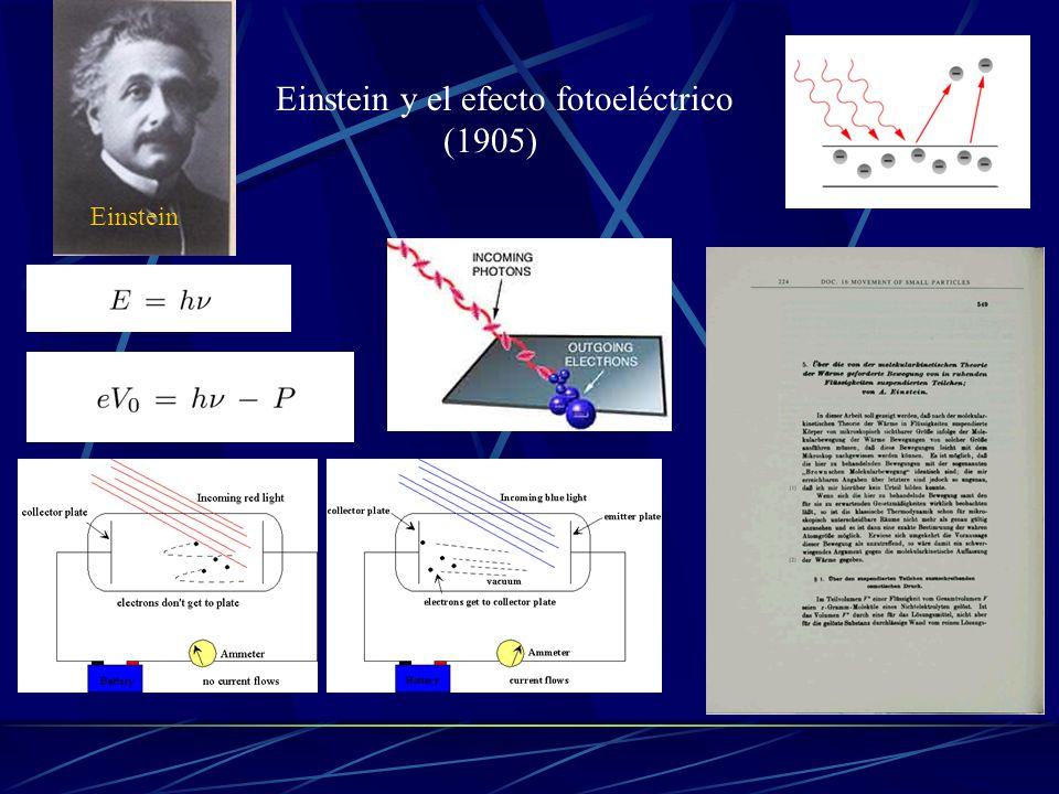 Einstein y el efecto fotoeléctrico (1905)