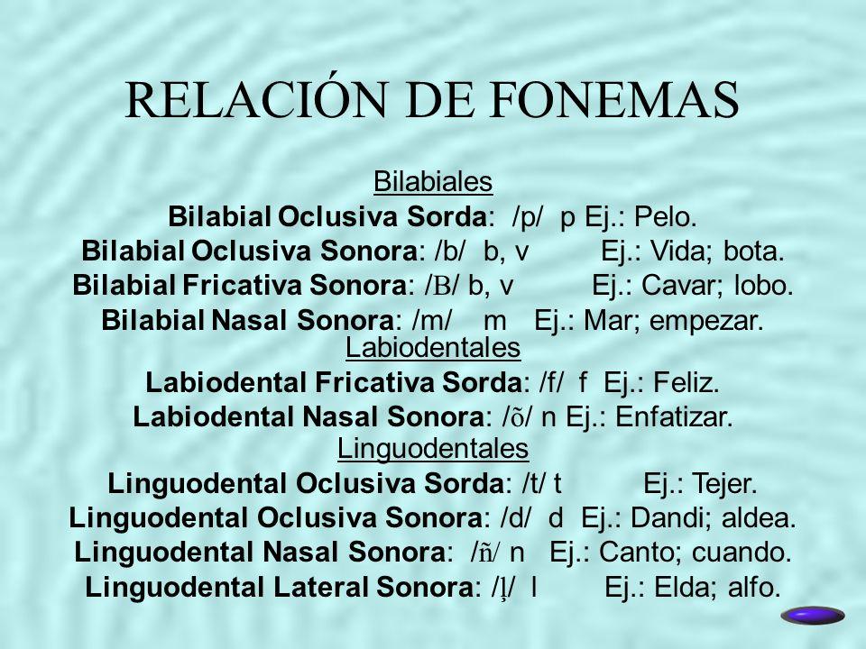 RELACIÓN DE FONEMAS Bilabiales
