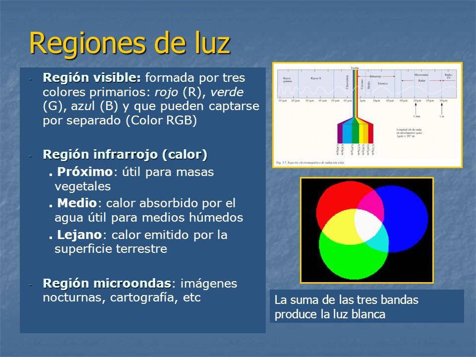 Regiones de luz Región visible: formada por tres colores primarios: rojo (R), verde (G), azul (B) y que pueden captarse por separado (Color RGB)
