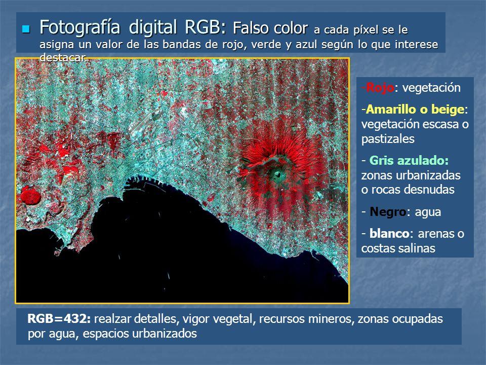 Fotografía digital RGB: Falso color a cada píxel se le asigna un valor de las bandas de rojo, verde y azul según lo que interese destacar.