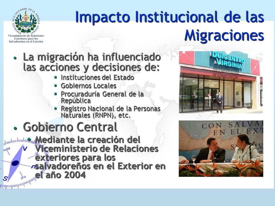 Impacto Institucional de las Migraciones