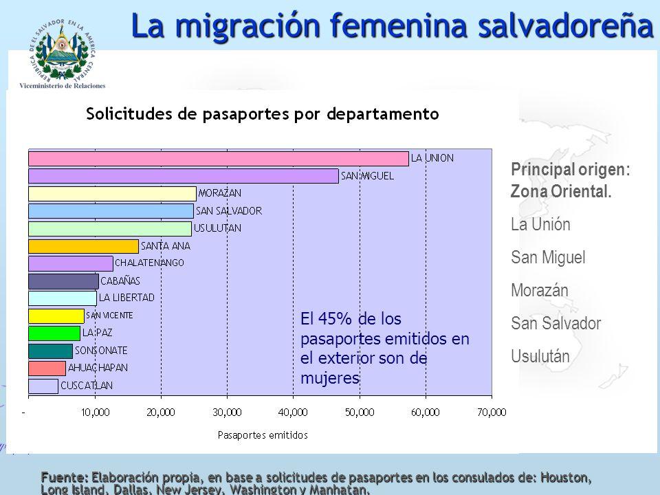 La migración femenina salvadoreña