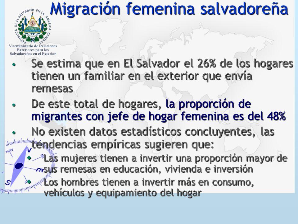Migración femenina salvadoreña