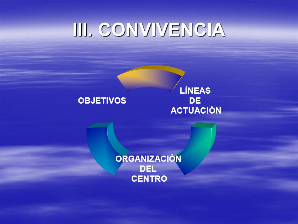III. CONVIVENCIA