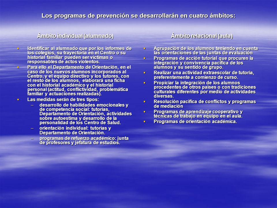 Los programas de prevención se desarrollarán en cuatro ámbitos:
