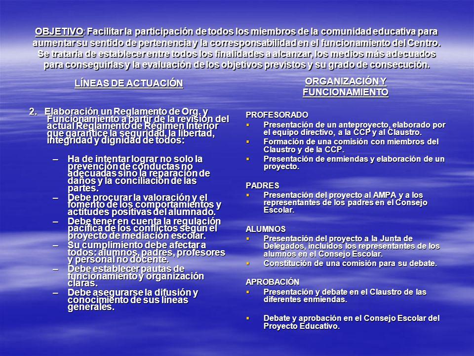 ORGANIZACIÓN Y FUNCIONAMIENTO LÍNEAS DE ACTUACIÓN