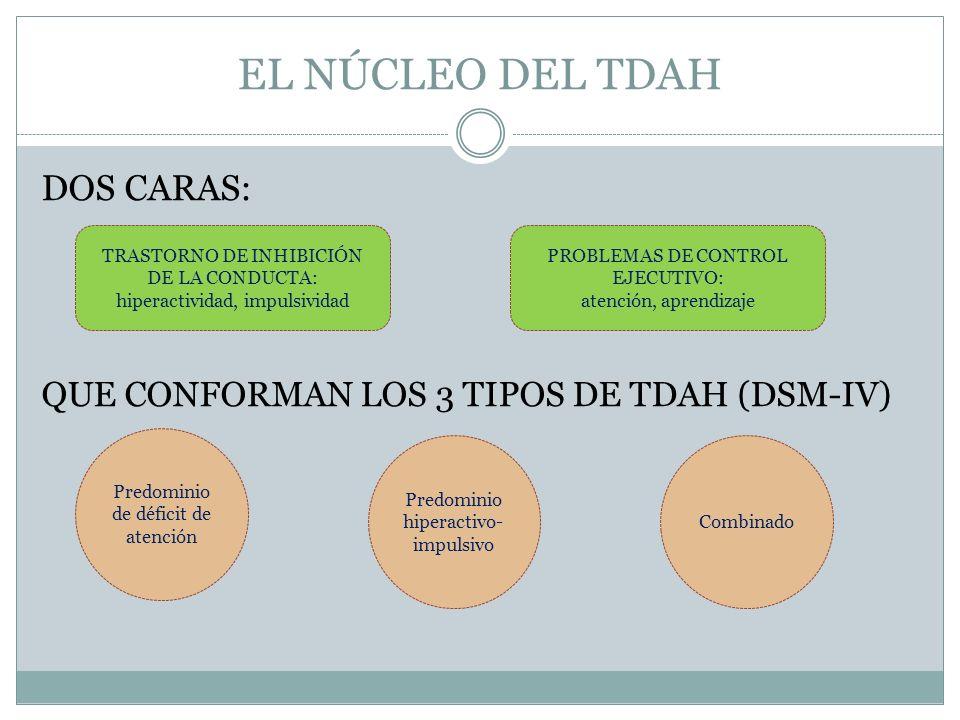 EL NÚCLEO DEL TDAH DOS CARAS:
