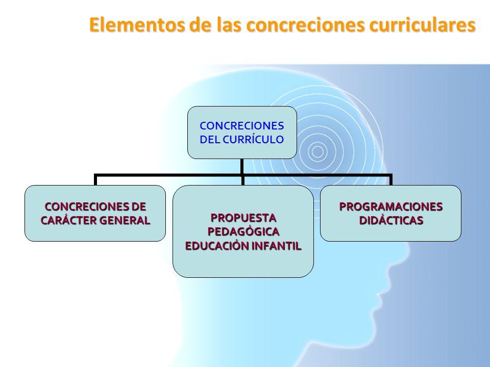 Elementos de las concreciones curriculares