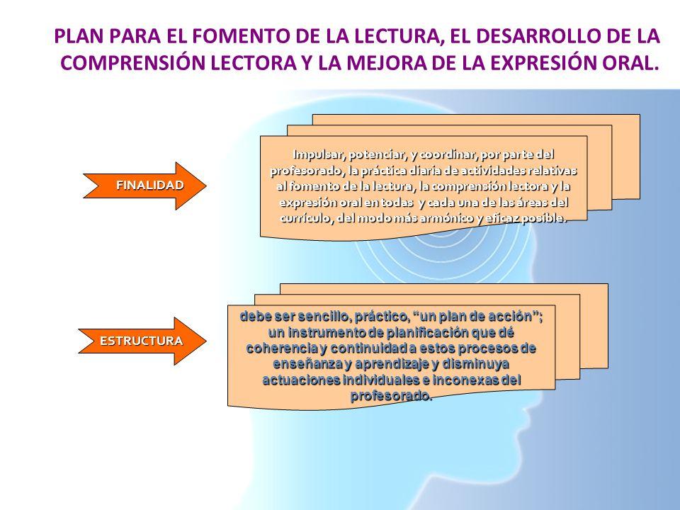 PLAN PARA EL FOMENTO DE LA LECTURA, EL DESARROLLO DE LA COMPRENSIÓN LECTORA Y LA MEJORA DE LA EXPRESIÓN ORAL.