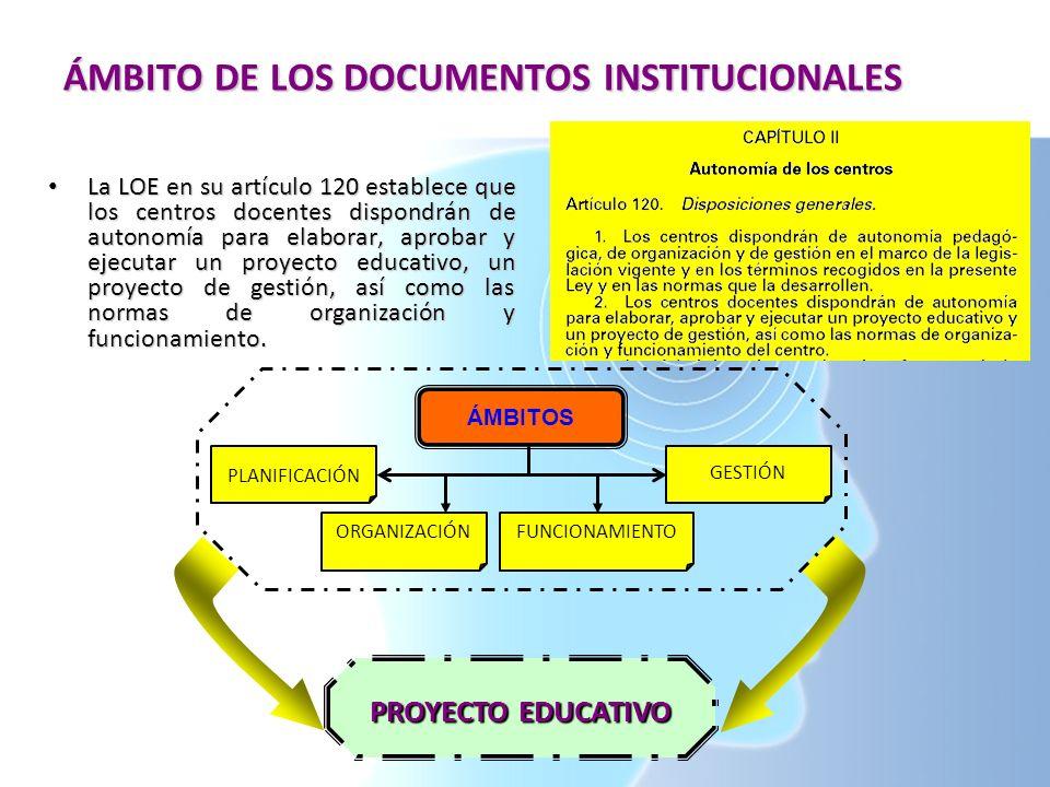 ÁMBITO DE LOS DOCUMENTOS INSTITUCIONALES