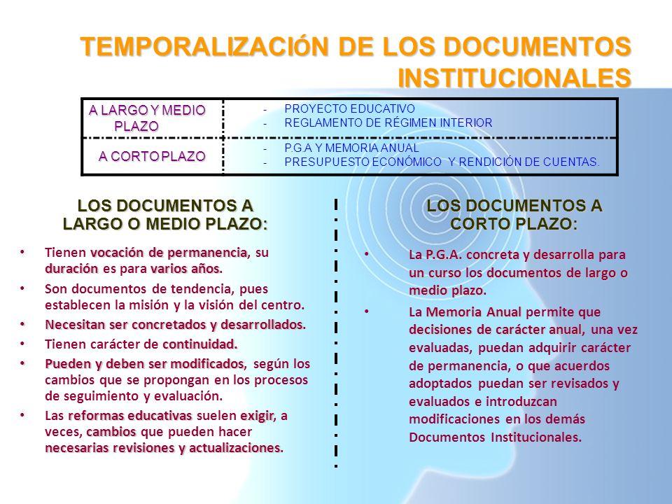 TEMPORALIZACIÓN DE LOS DOCUMENTOS INSTITUCIONALES