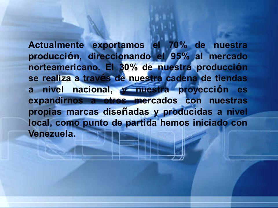 Actualmente exportamos el 70% de nuestra producción, direccionando el 95% al mercado norteamericano.