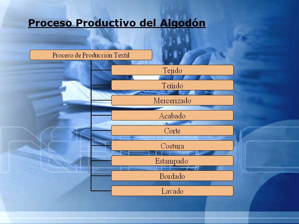 Proceso Productivo del Algodón