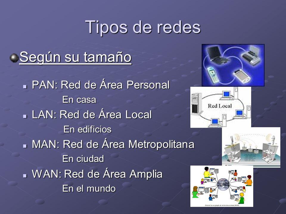 Las Redes Inform 225 Ticas Y Su Seguridad Ppt Video Online