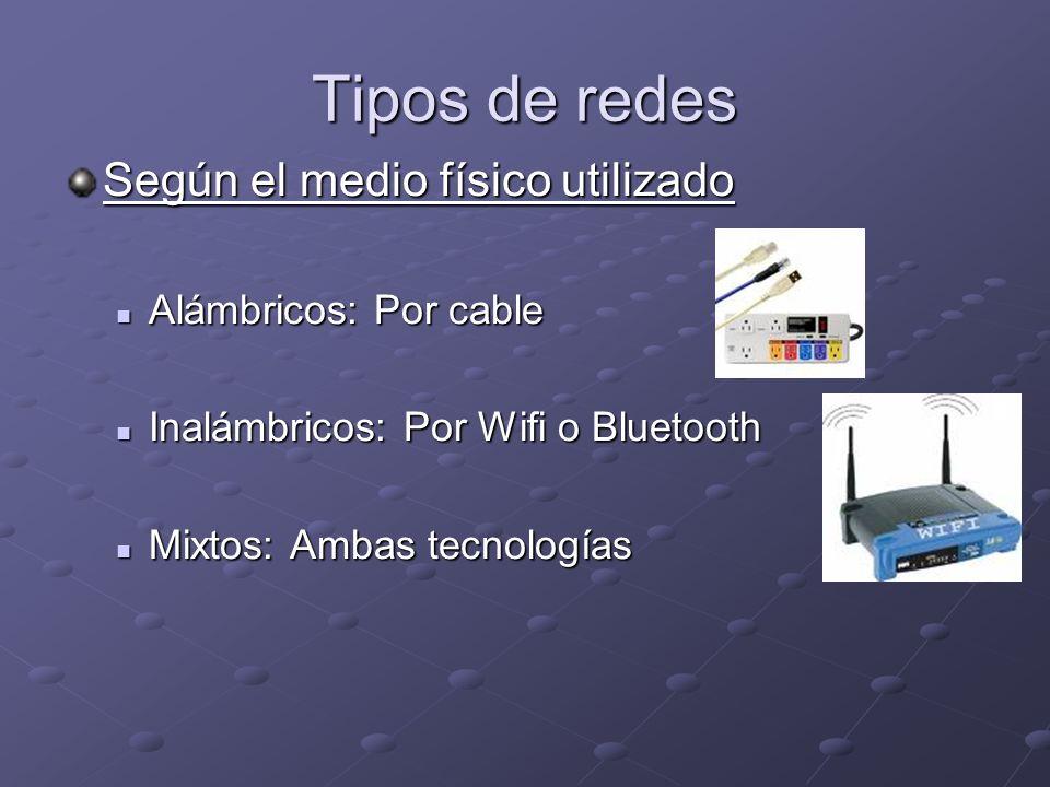 Tipos de redes Según el medio físico utilizado Alámbricos: Por cable