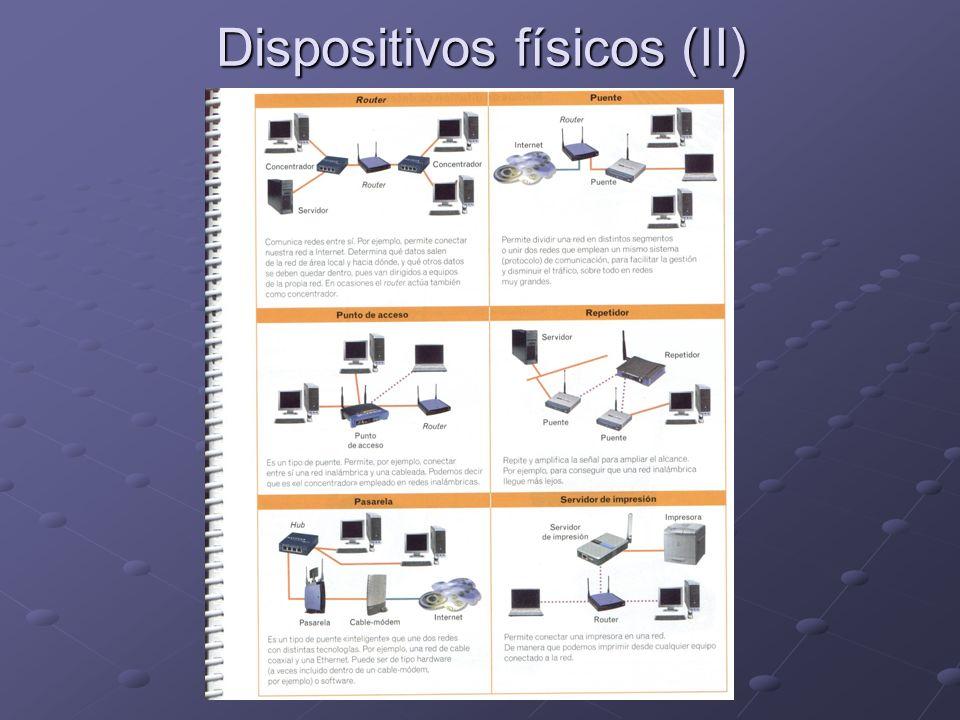 Dispositivos físicos (II)
