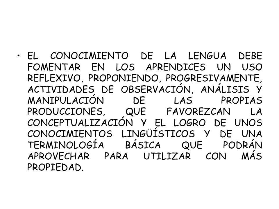 EL CONOCIMIENTO DE LA LENGUA DEBE FOMENTAR EN LOS APRENDICES UN USO REFLEXIVO, PROPONIENDO, PROGRESIVAMENTE, ACTIVIDADES DE OBSERVACIÓN, ANÁLISIS Y MANIPULACIÓN DE LAS PROPIAS PRODUCCIONES, QUE FAVOREZCAN LA CONCEPTUALIZACIÓN Y EL LOGRO DE UNOS CONOCIMIENTOS LINGÜÍSTICOS Y DE UNA TERMINOLOGÍA BÁSICA QUE PODRÁN APROVECHAR PARA UTILIZAR CON MÁS PROPIEDAD.