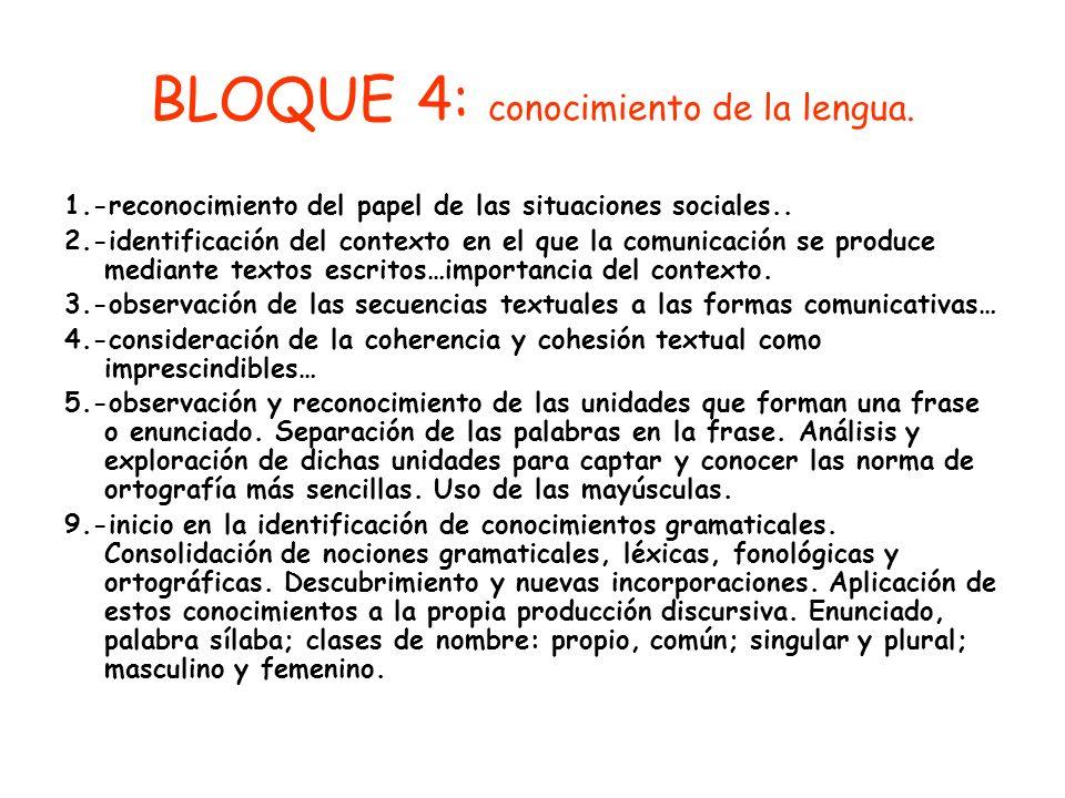 BLOQUE 4: conocimiento de la lengua.