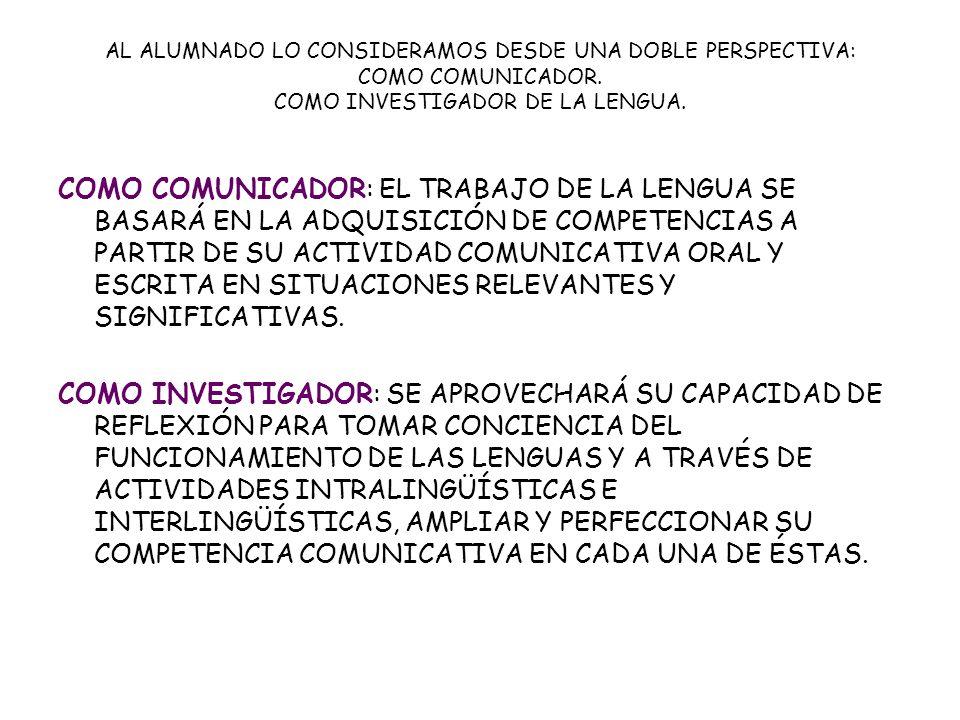 AL ALUMNADO LO CONSIDERAMOS DESDE UNA DOBLE PERSPECTIVA: COMO COMUNICADOR. COMO INVESTIGADOR DE LA LENGUA.