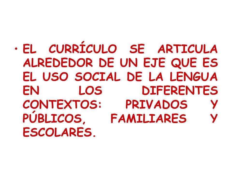 EL CURRÍCULO SE ARTICULA ALREDEDOR DE UN EJE QUE ES EL USO SOCIAL DE LA LENGUA EN LOS DIFERENTES CONTEXTOS: PRIVADOS Y PÚBLICOS, FAMILIARES Y ESCOLARES.