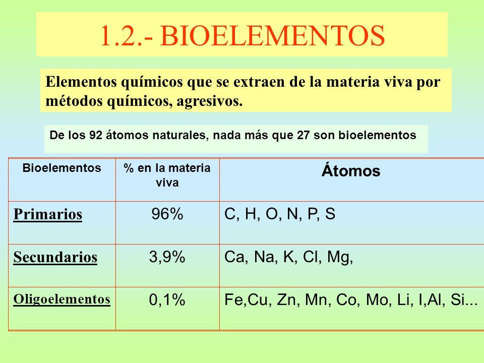 1.2.- BIOELEMENTOS Elementos químicos que se extraen de la materia viva por métodos químicos, agresivos.