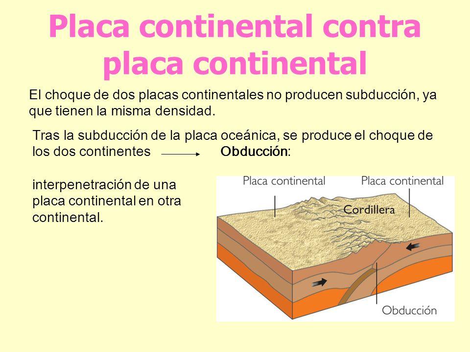 Placa continental contra placa continental