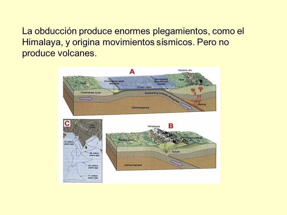 La obducción produce enormes plegamientos, como el Himalaya, y origina movimientos sísmicos.