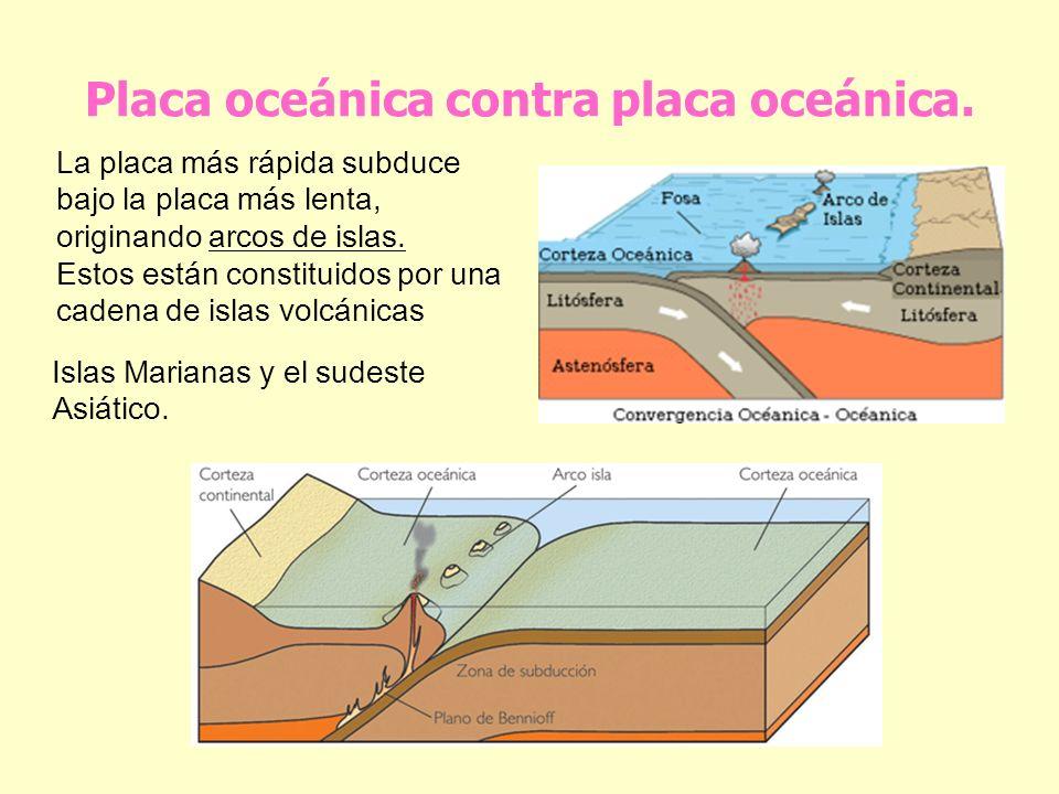 Placa oceánica contra placa oceánica.