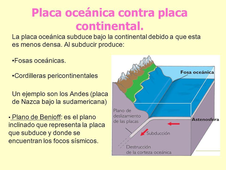 Placa oceánica contra placa continental.