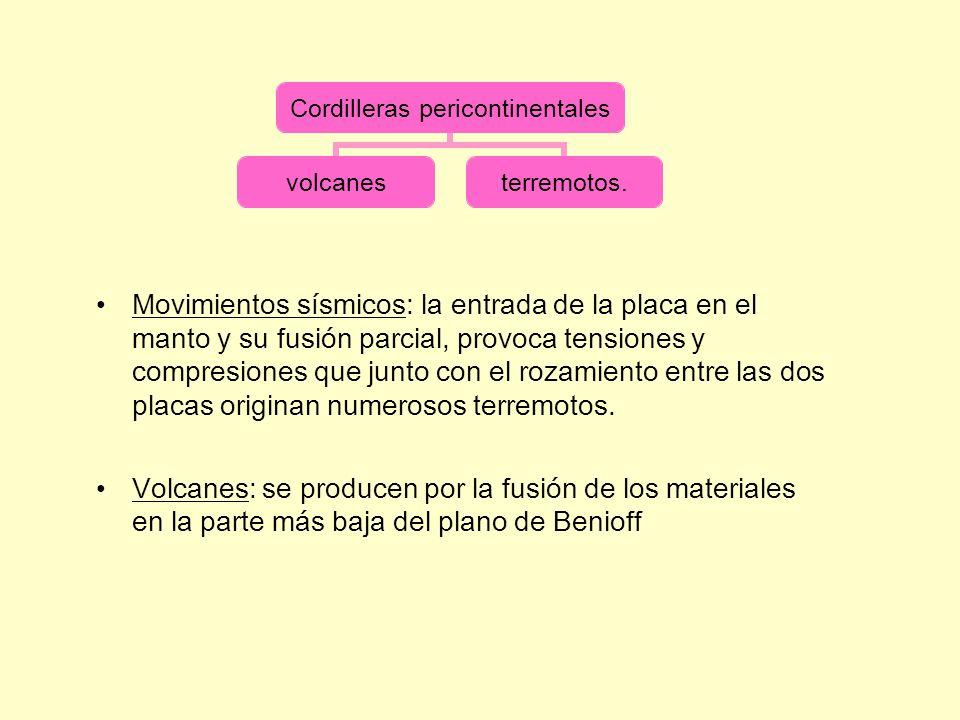 Movimientos sísmicos: la entrada de la placa en el manto y su fusión parcial, provoca tensiones y compresiones que junto con el rozamiento entre las dos placas originan numerosos terremotos.