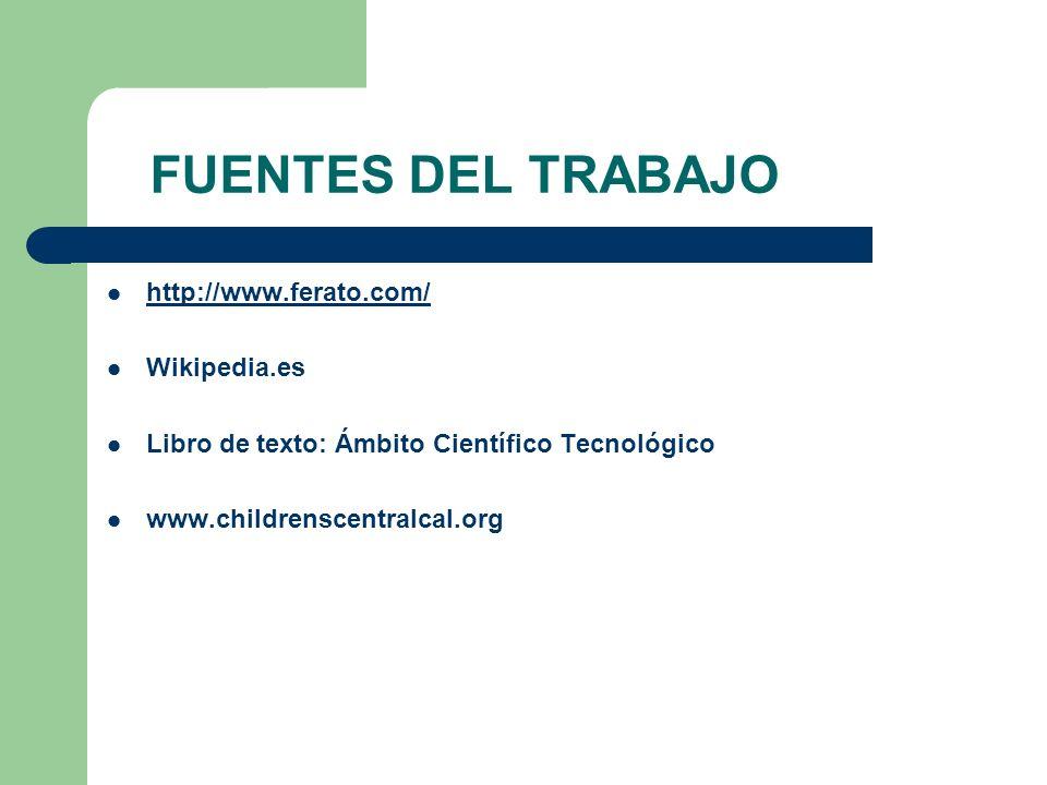 FUENTES DEL TRABAJO http://www.ferato.com/ Wikipedia.es