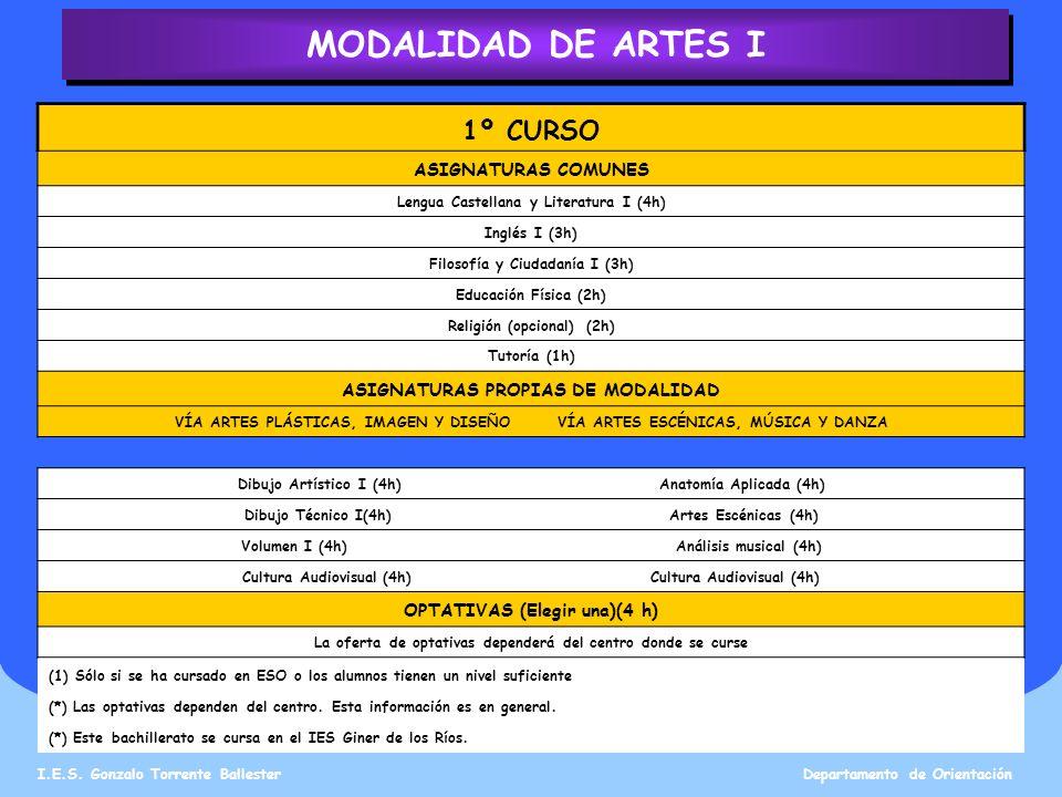 MODALIDAD DE ARTES I 1º CURSO ASIGNATURAS COMUNES