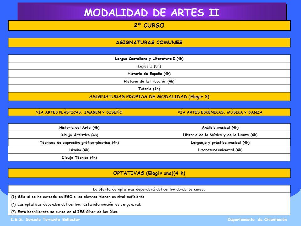 MODALIDAD DE ARTES II 2º CURSO ASIGNATURAS COMUNES