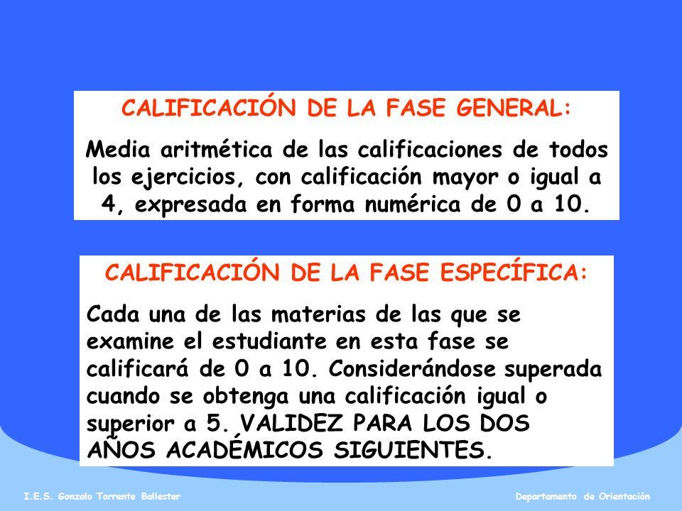 CALIFICACIÓN DE LA FASE GENERAL: CALIFICACIÓN DE LA FASE ESPECÍFICA: