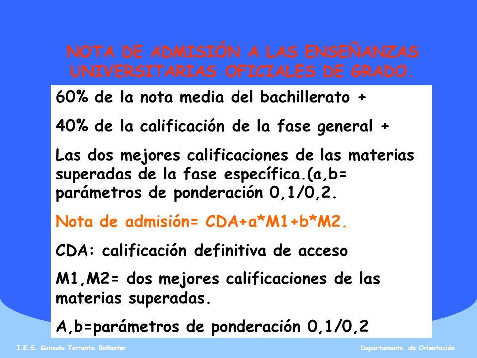 NOTA DE ADMISIÓN A LAS ENSEÑANZAS UNIVERSITARIAS OFICIALES DE GRADO.