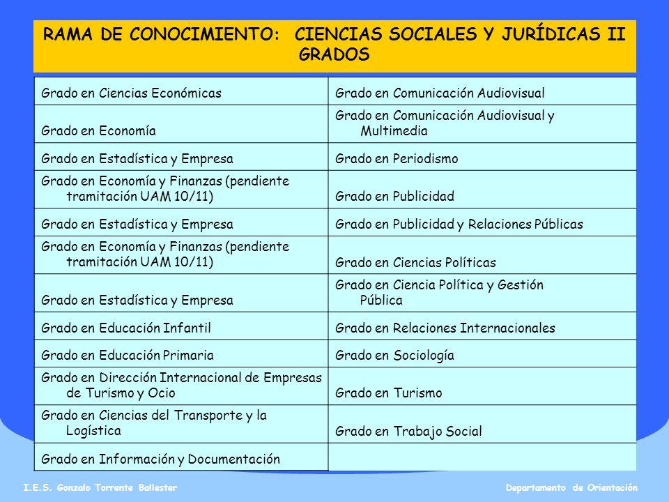 RAMA DE CONOCIMIENTO: CIENCIAS SOCIALES Y JURÍDICAS II GRADOS