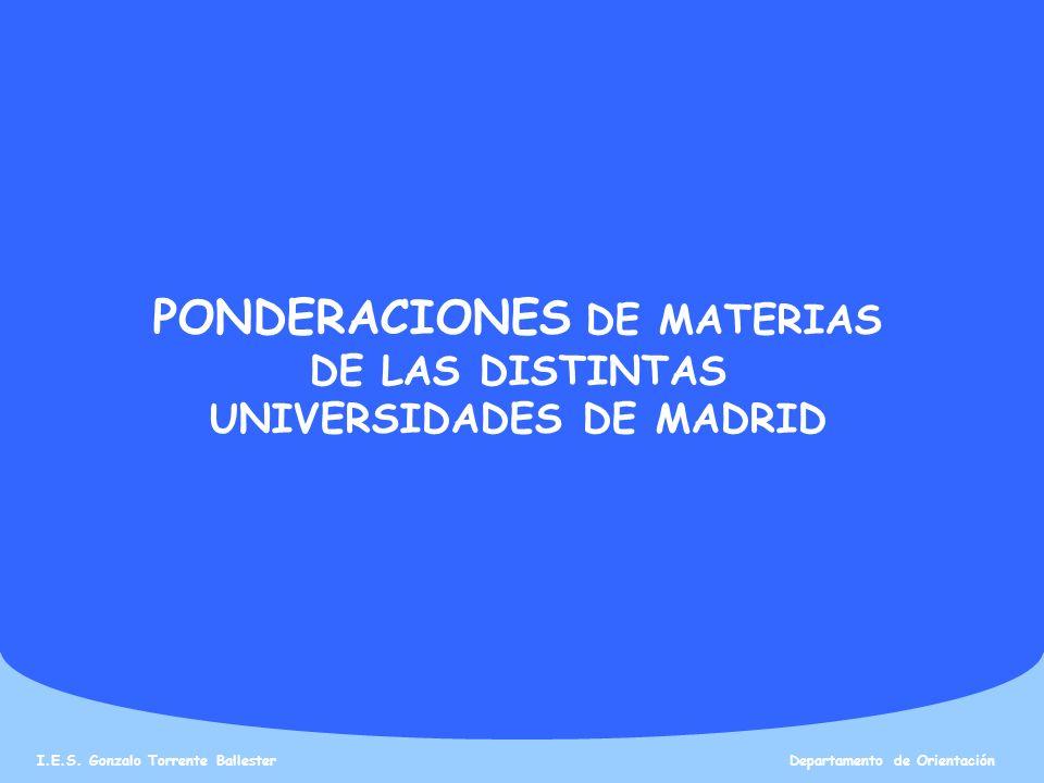 PONDERACIONES DE MATERIAS DE LAS DISTINTAS UNIVERSIDADES DE MADRID
