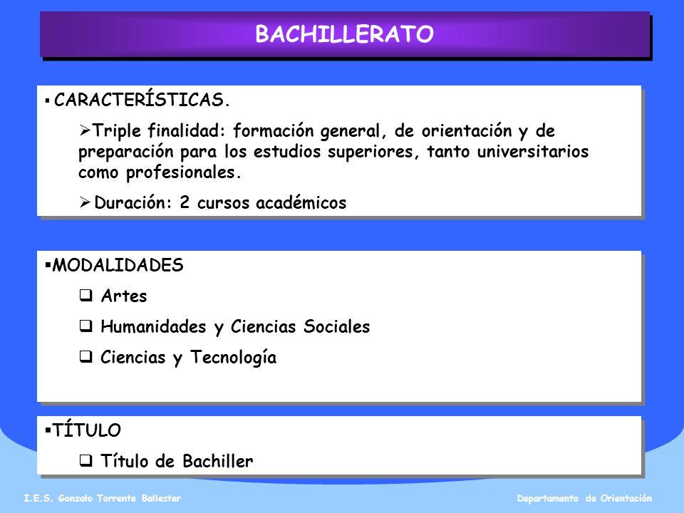 BACHILLERATO CARACTERÍSTICAS.