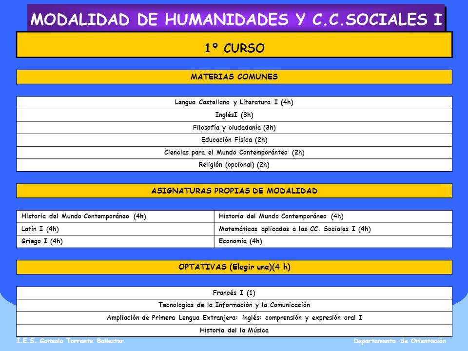 MODALIDAD DE HUMANIDADES Y C.C.SOCIALES I